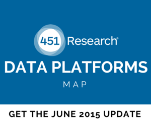 Have you seen our Data Platforms Map?